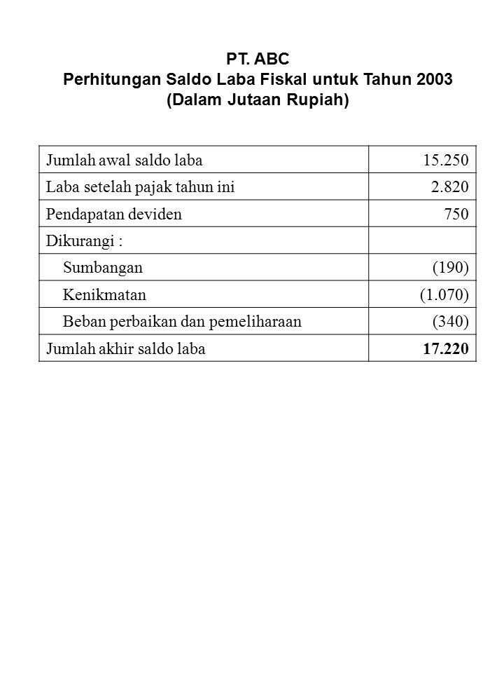 PT. ABC Perhitungan Saldo Laba Fiskal untuk Tahun 2003 (Dalam Jutaan Rupiah) Jumlah awal saldo laba15.250 Laba setelah pajak tahun ini2.820 Pendapatan