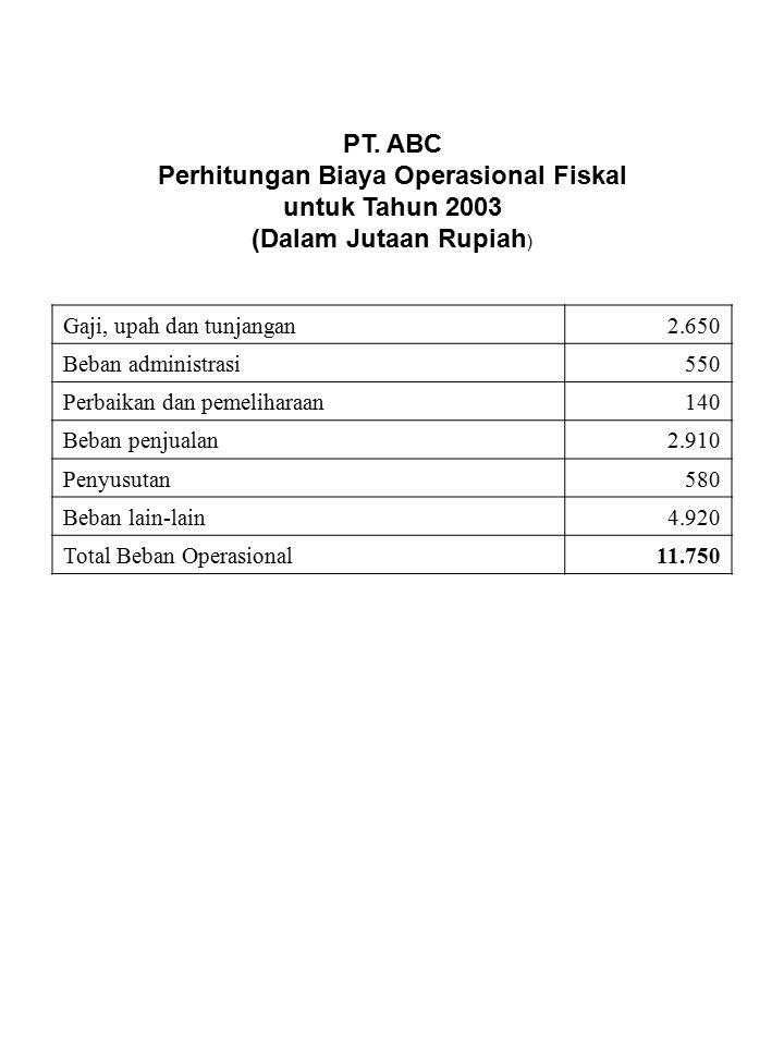 PT. ABC Perhitungan Biaya Operasional Fiskal untuk Tahun 2003 (Dalam Jutaan Rupiah ) Gaji, upah dan tunjangan2.650 Beban administrasi550 Perbaikan dan