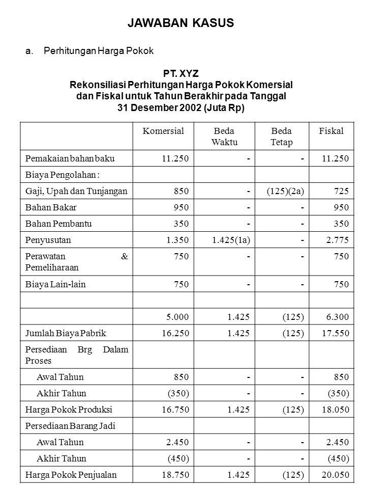 JAWABAN KASUS a.Perhitungan Harga Pokok PT. XYZ Rekonsiliasi Perhitungan Harga Pokok Komersial dan Fiskal untuk Tahun Berakhir pada Tanggal 31 Desembe