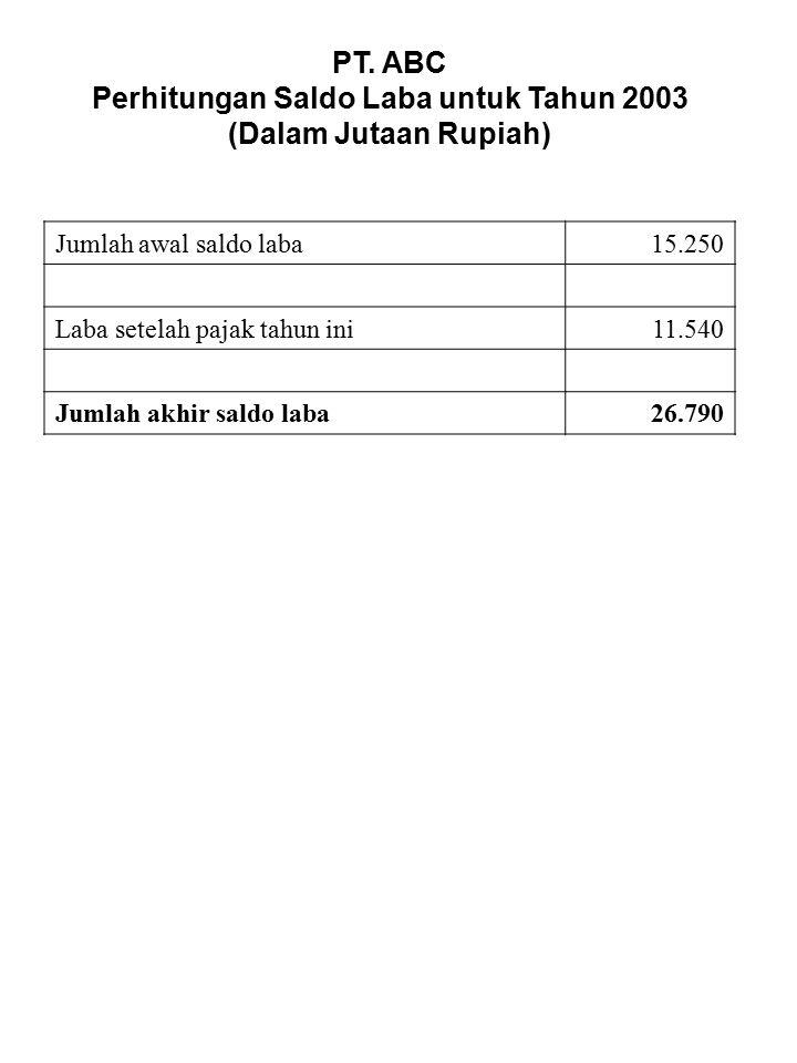 PT. ABC Perhitungan Saldo Laba untuk Tahun 2003 (Dalam Jutaan Rupiah) Jumlah awal saldo laba15.250 Laba setelah pajak tahun ini11.540 Jumlah akhir sal