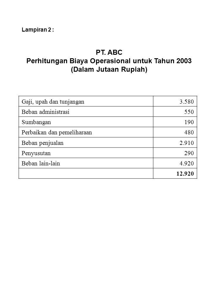 Lampiran 2 : PT. ABC Perhitungan Biaya Operasional untuk Tahun 2003 (Dalam Jutaan Rupiah) Gaji, upah dan tunjangan3.580 Beban administrasi550 Sumbanga