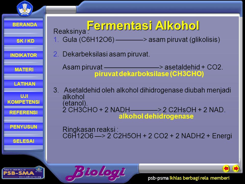 psb-psma Ikhlas berbagi rela memberi REFERENSI LATIHAN MATERI PENYUSUN INDIKATOR SK / KD UJI KOMPETENSI BERANDA SELESAI Fermentasi Asam Laktat Prosesnya :  Glukosa ——> asam piruvat (proses Glikolisis).