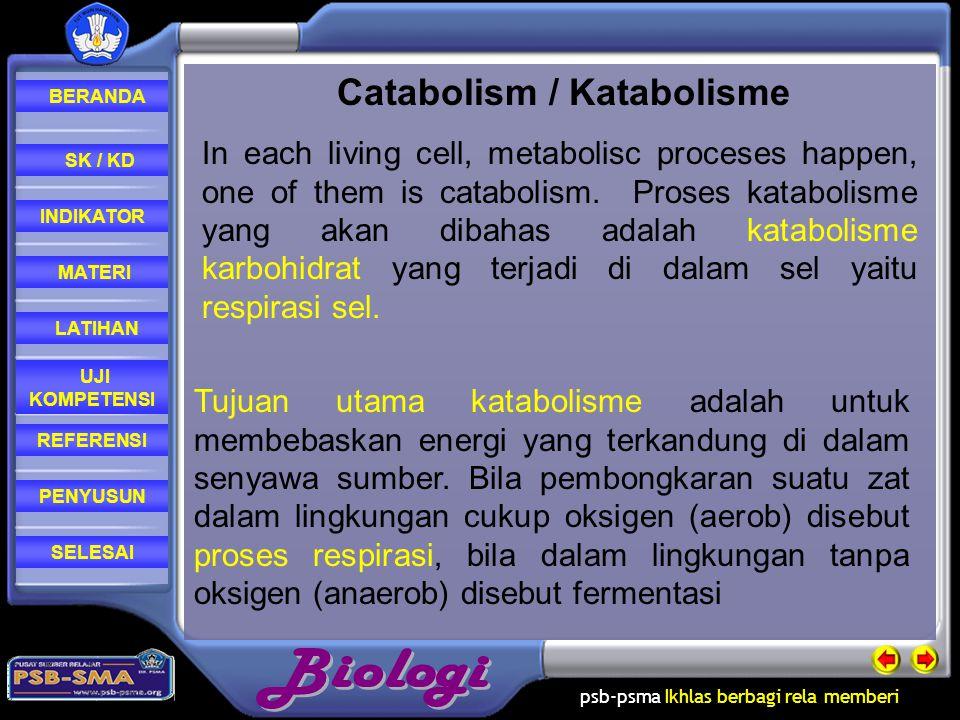 psb-psma Ikhlas berbagi rela memberi REFERENSI LATIHAN MATERI PENYUSUN INDIKATOR SK / KD UJI KOMPETENSI BERANDA SELESAI Metabolism comes from Greek wo