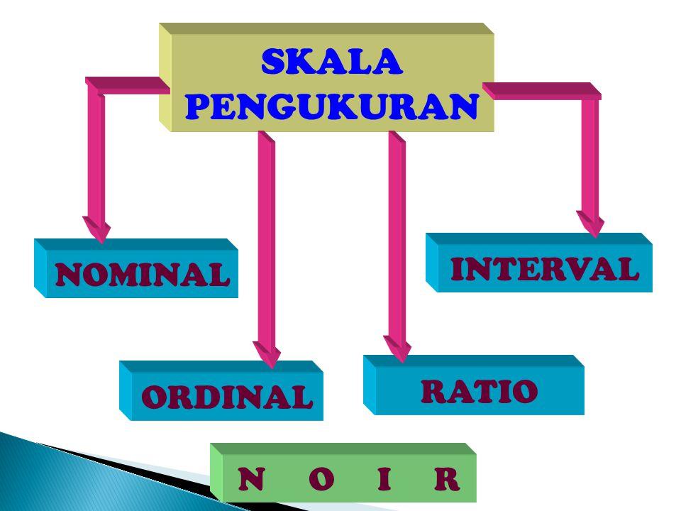 SKALA PENGUKURAN NOMINAL ORDINAL INTERVAL RATIO N O I R