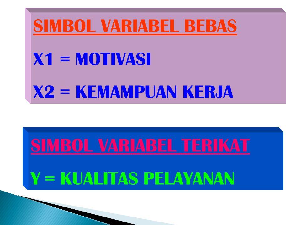 SIMBOL VARIABEL BEBAS X1 = MOTIVASI X2 = KEMAMPUAN KERJA SIMBOL VARIABEL TERIKAT Y = KUALITAS PELAYANAN