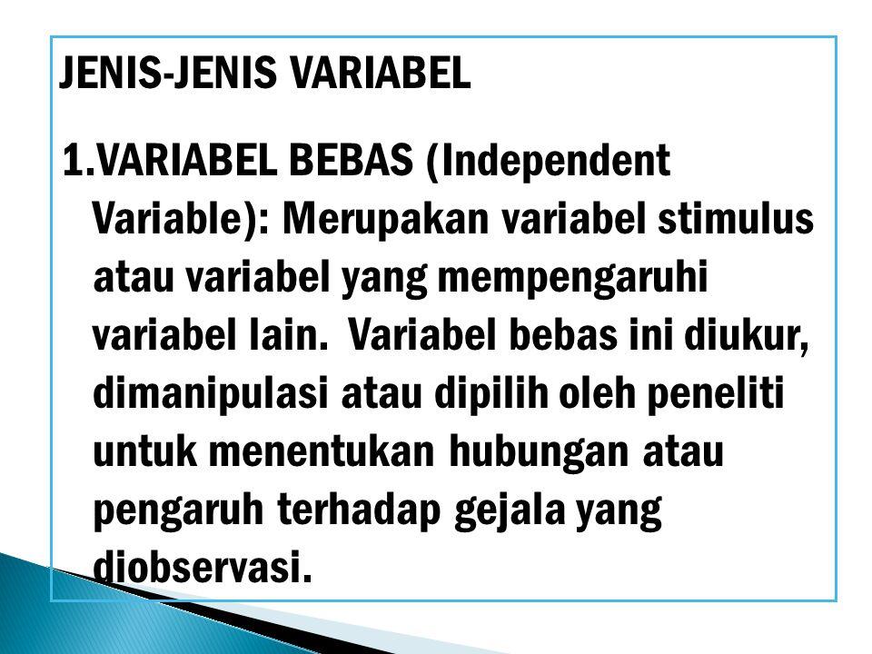 JENIS-JENIS VARIABEL 1.VARIABEL BEBAS (Independent Variable): Merupakan variabel stimulus atau variabel yang mempengaruhi variabel lain. Variabel beba