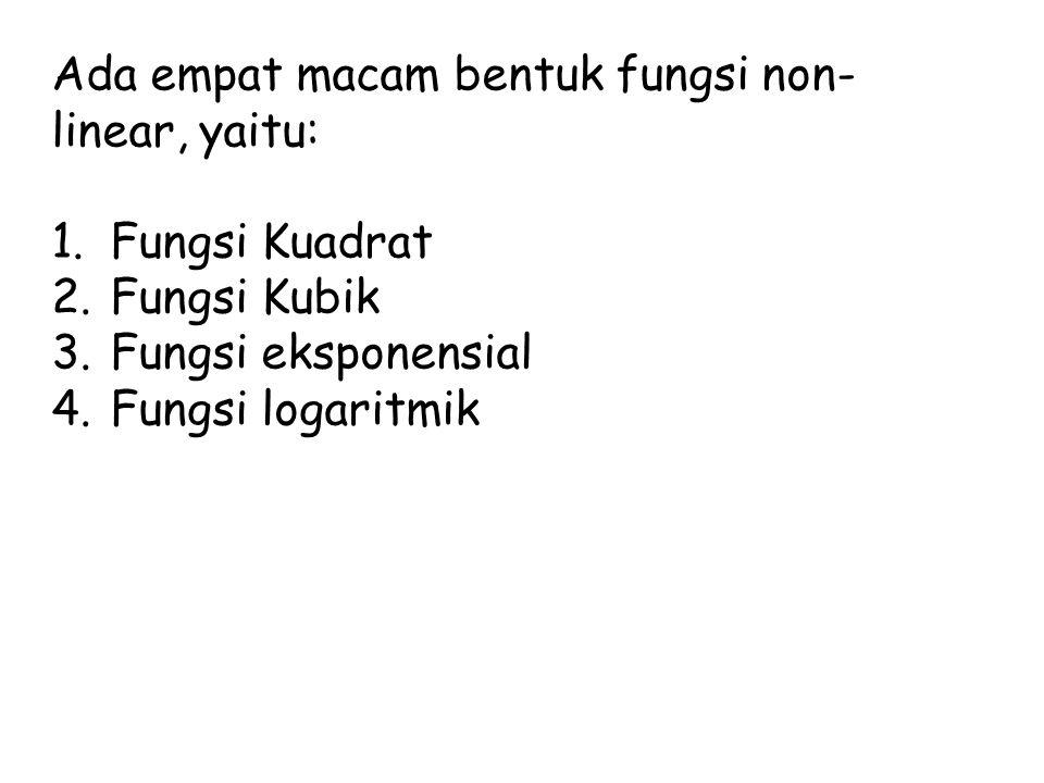1.Fungsi Kuadrat Fungsi kuadrat atau fungsi berderajat dua adalah fungsi yang pangkat tertinggi dari variabelnya adalah pangkat dua.