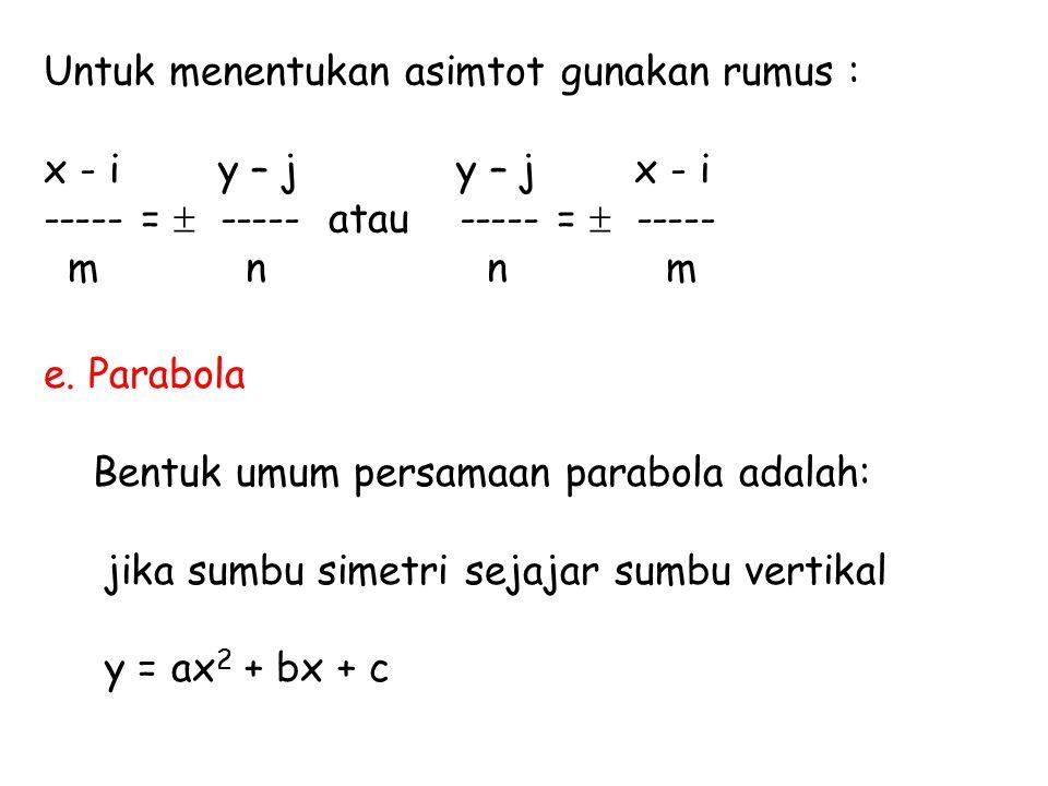 Jika sumbu simetri sejajar sumbu horizontal : X = ay 2 + by + c Titik ekstrim parabola (i, j) adalah: -b b 2 – 4ac ----, --------- 2a -4a