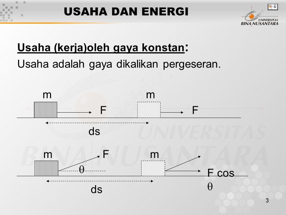 3 USAHA DAN ENERGI Usaha (kerja)oleh gaya konstan : Usaha adalah gaya dikalikan pergeseran.