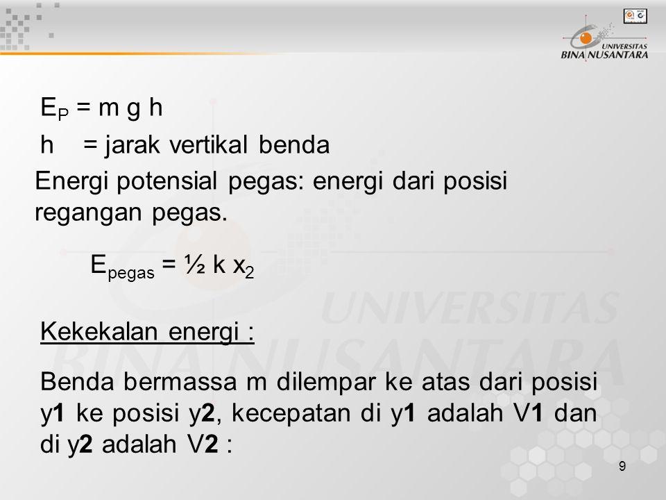 9 E P = m g h h = jarak vertikal benda Kekekalan energi : Energi potensial pegas: energi dari posisi regangan pegas.