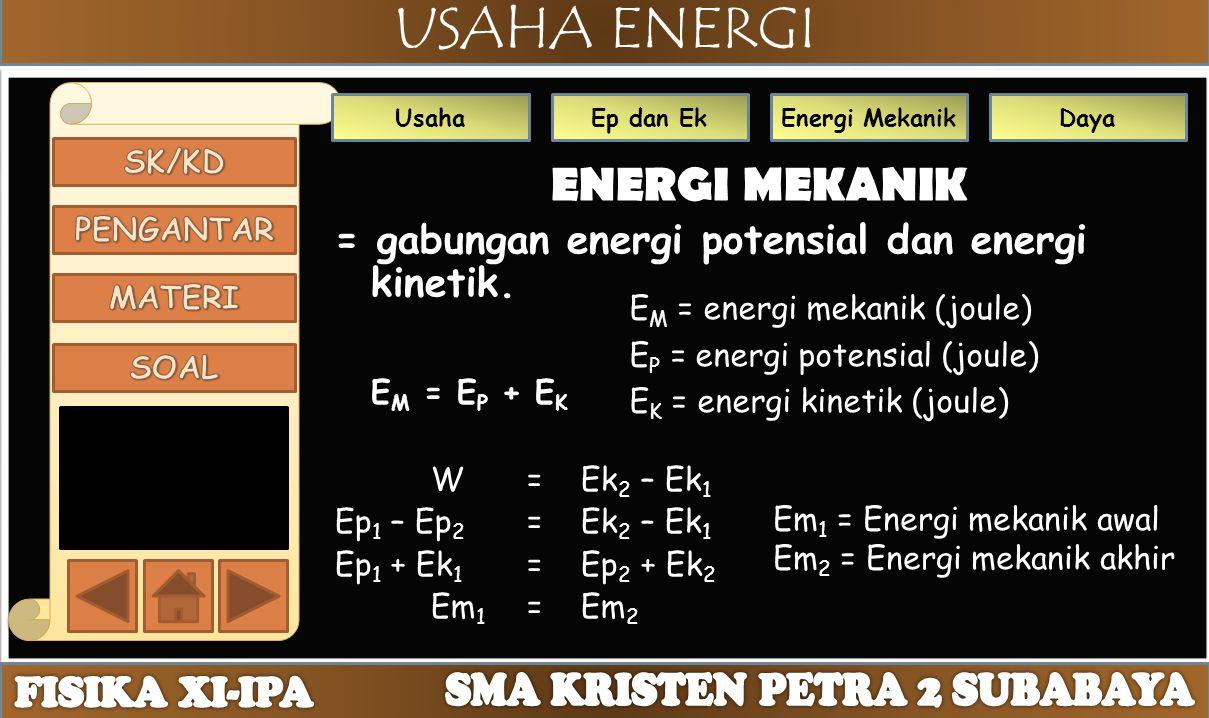 USAHA ENERGI UsahaEp dan EkEnergi MekanikDaya ENERGI MEKANIK = gabungan energi potensial dan energi kinetik. E M = E P + E K W= Ek 2 – Ek 1 Ep 1 – Ep