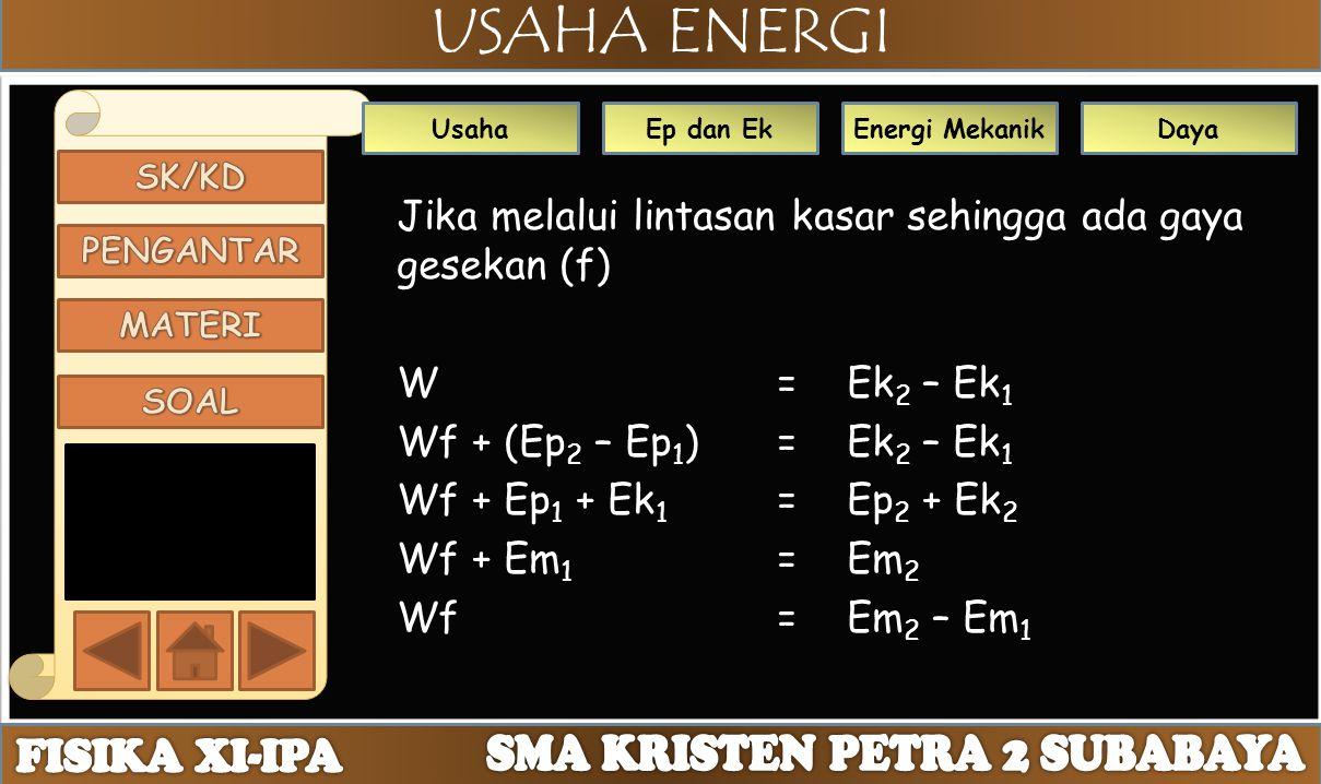 USAHA ENERGI UsahaEp dan EkEnergi MekanikDaya Jika melalui lintasan kasar sehingga ada gaya gesekan (f) W = Ek 2 – Ek 1 Wf + (Ep 2 – Ep 1 ) = Ek 2 – E