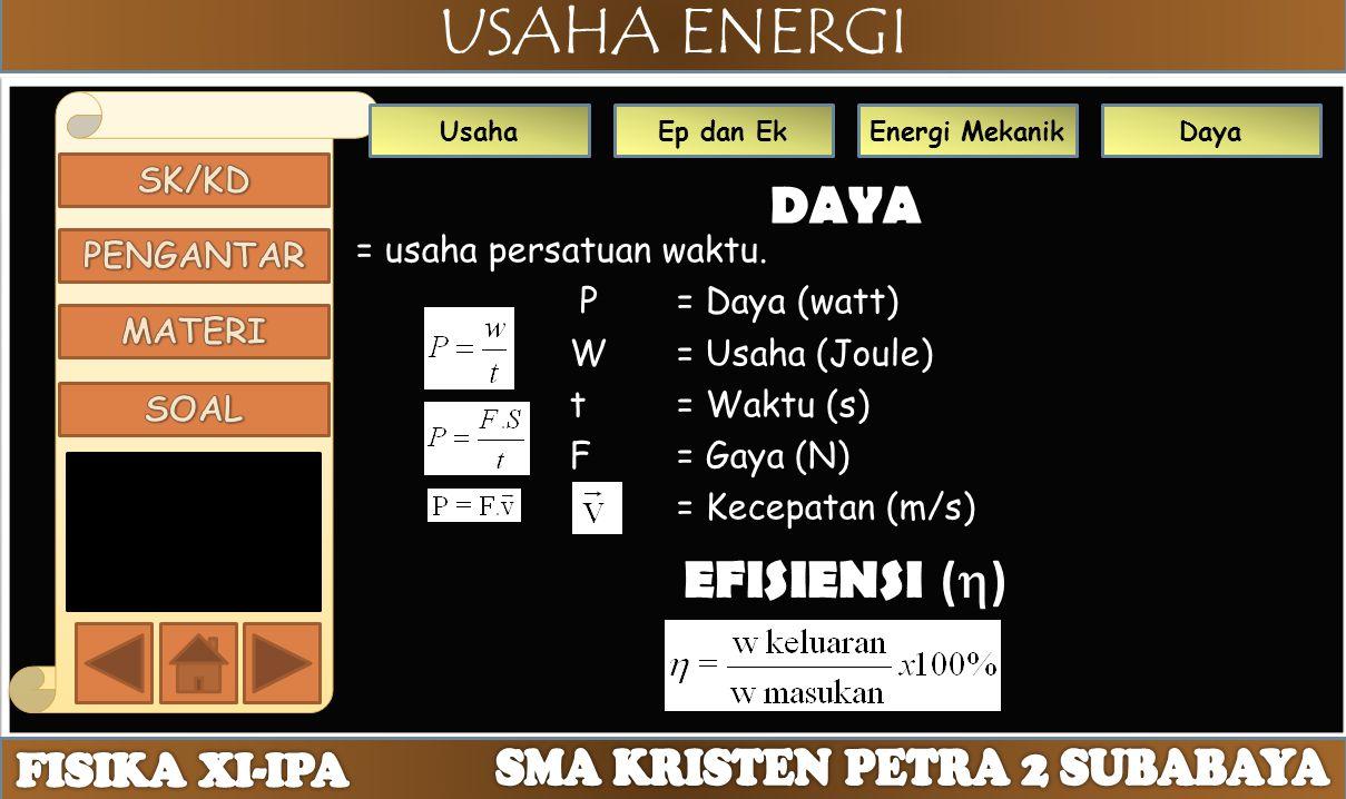 USAHA ENERGI UsahaEp dan EkEnergi MekanikDaya DAYA = usaha persatuan waktu. P = Daya (watt) W = Usaha (Joule) t= Waktu (s) F= Gaya (N) = Kecepatan (m/
