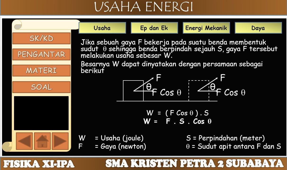 USAHA ENERGI UsahaEp dan EkEnergi MekanikDaya Jika sebuah gaya F bekerja pada suatu benda membentuk sudut  sehingga benda berpindah sejauh S, gaya F