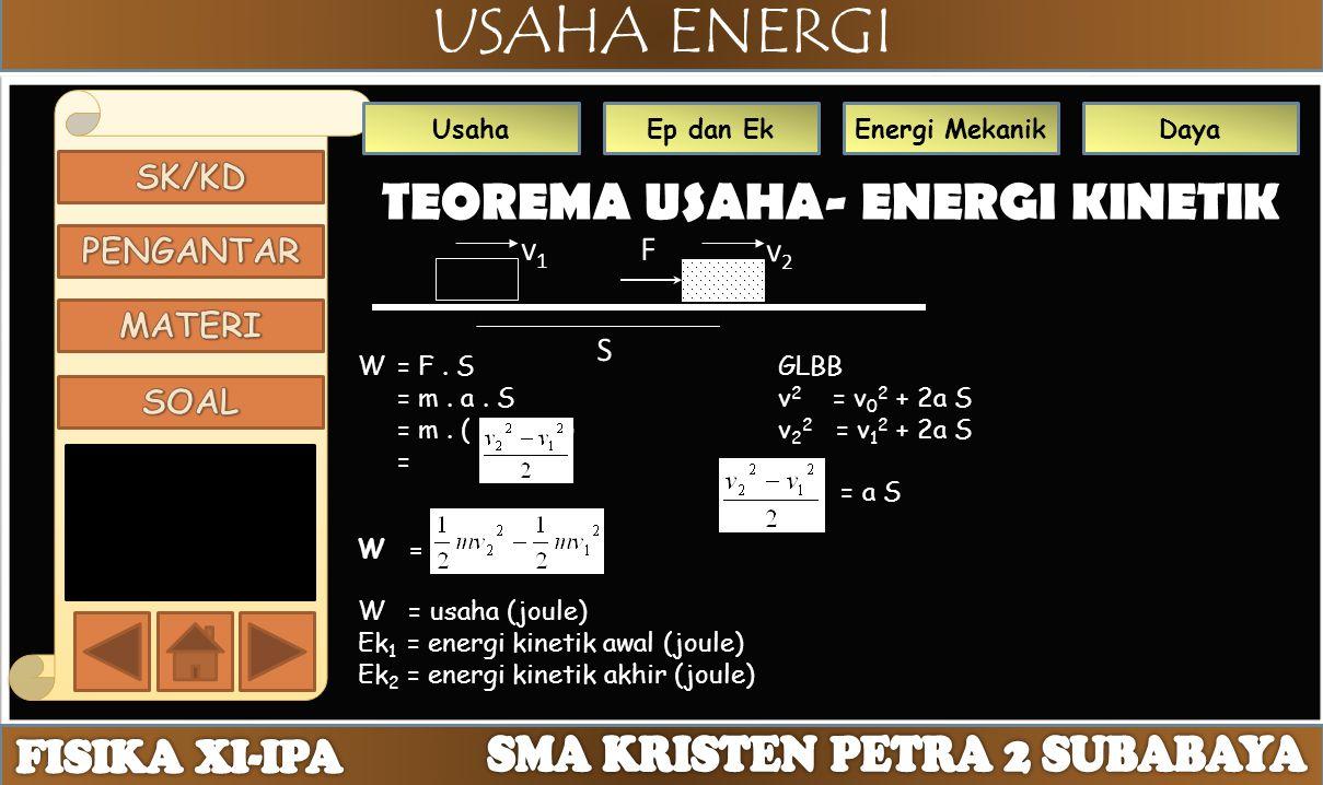 USAHA ENERGI UsahaEp dan EkEnergi MekanikDaya W= F. SGLBB = m. a. Sv 2 = v 0 2 + 2a S = m. ( )v 2 2 = v 1 2 + 2a S = = a S W = Ek 2 – Ek 1 W = usaha (