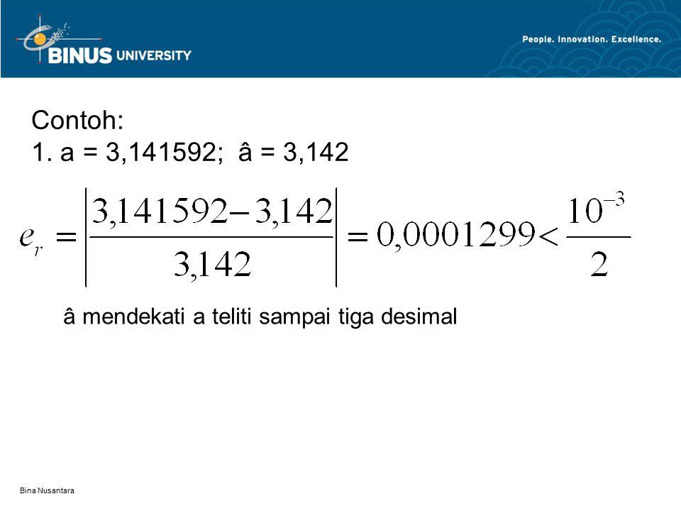 Bina Nusantara Contoh: 1. a = 3,141592; â = 3,142 â mendekati a teliti sampai tiga desimal
