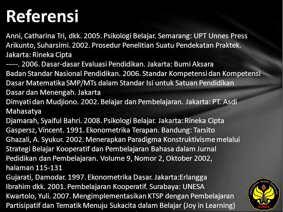 Referensi Anni, Catharina Tri, dkk. 2005. Psikologi Belajar.