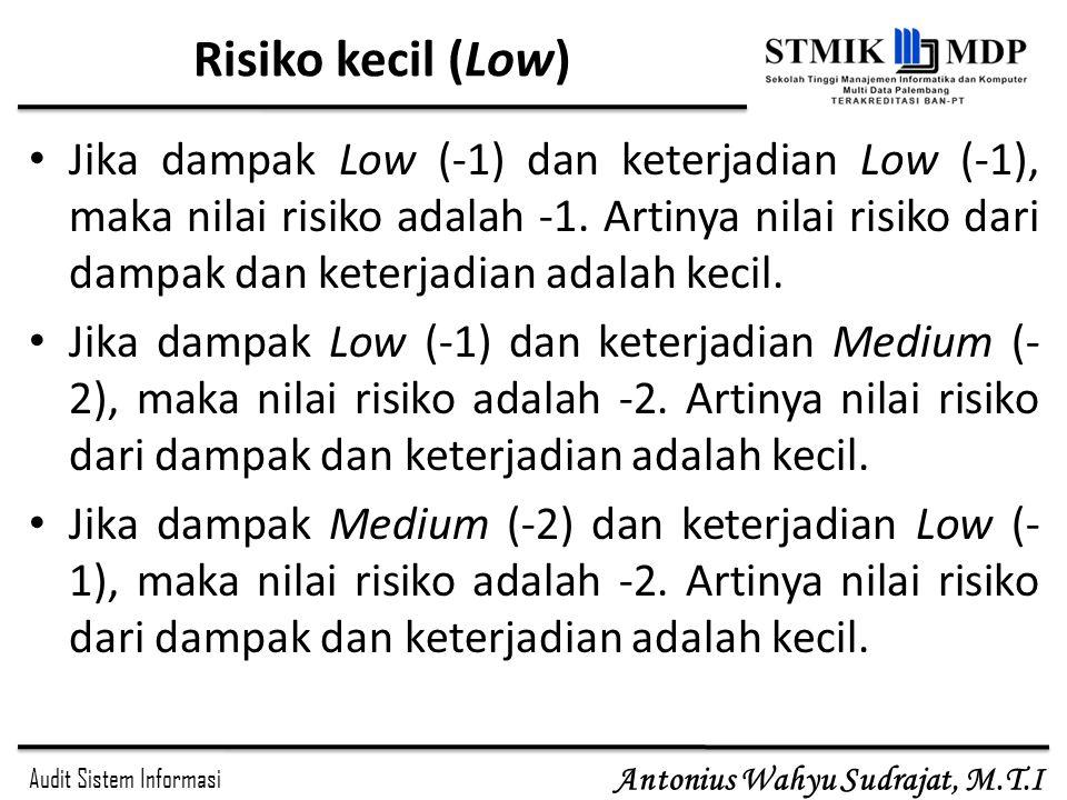 Audit Sistem Informasi Antonius Wahyu Sudrajat, M.T.I Risiko kecil (Low) Jika dampak Low (-1) dan keterjadian Low (-1), maka nilai risiko adalah -1. A