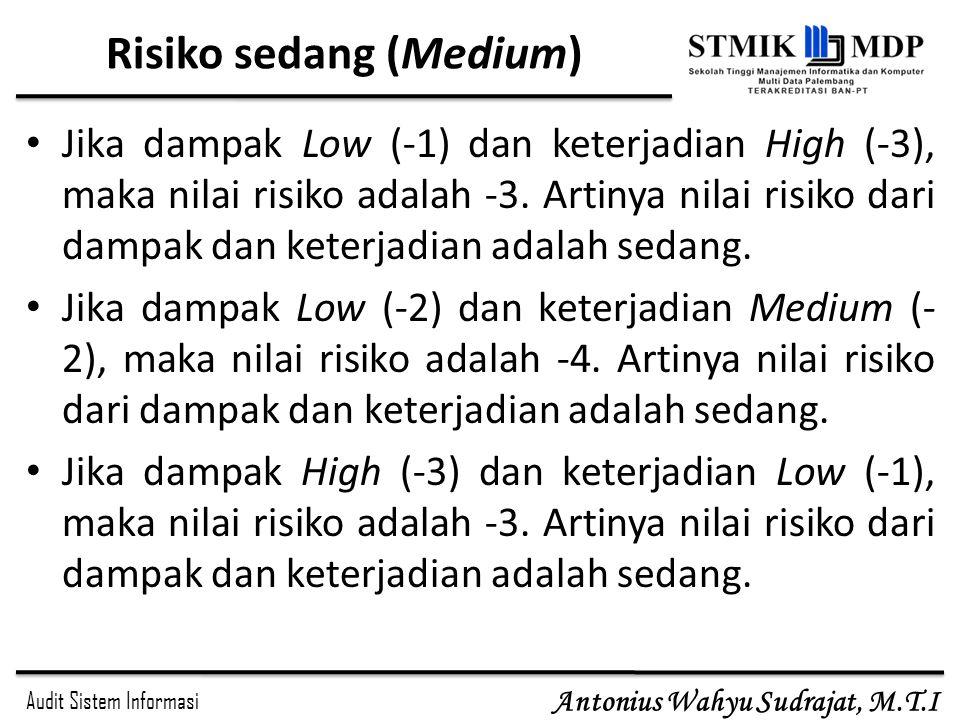 Audit Sistem Informasi Antonius Wahyu Sudrajat, M.T.I Risiko tinggi (High) Jika dampak Medium (-2) dan keterjadian High (- 3), maka nilai risiko adalah -6.