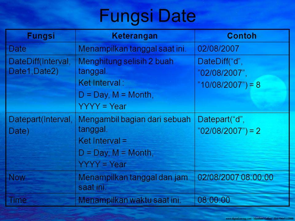 Fungsi Date FungsiKeteranganContoh DateMenampilkan tanggal saat ini.02/08/2007 DateDiff(Interval, Date1,Date2) Menghitung selisih 2 buah tanggal.