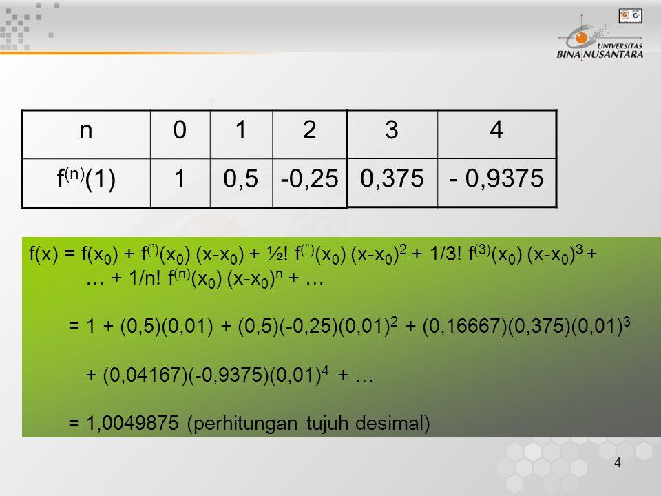 4 n012 f (n) (1)10,5-0,25 34 0,375- 0,9375 f(x) = f(x 0 ) + f (') (x 0 ) (x-x 0 ) + ½.