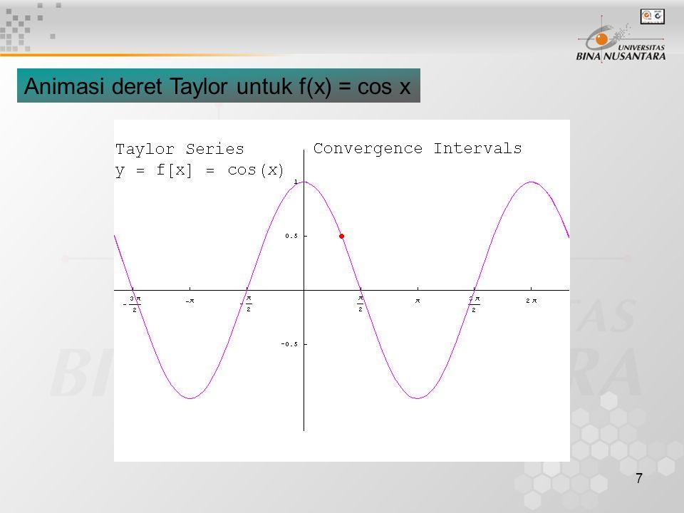 7 Animasi deret Taylor untuk f(x) = cos x