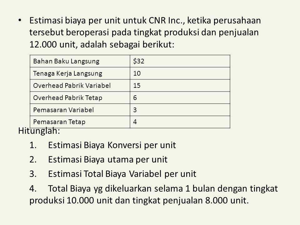 Estimasi biaya per unit untuk CNR Inc., ketika perusahaan tersebut beroperasi pada tingkat produksi dan penjualan 12.000 unit, adalah sebagai berikut: Hitunglah: 1.Estimasi Biaya Konversi per unit 2.