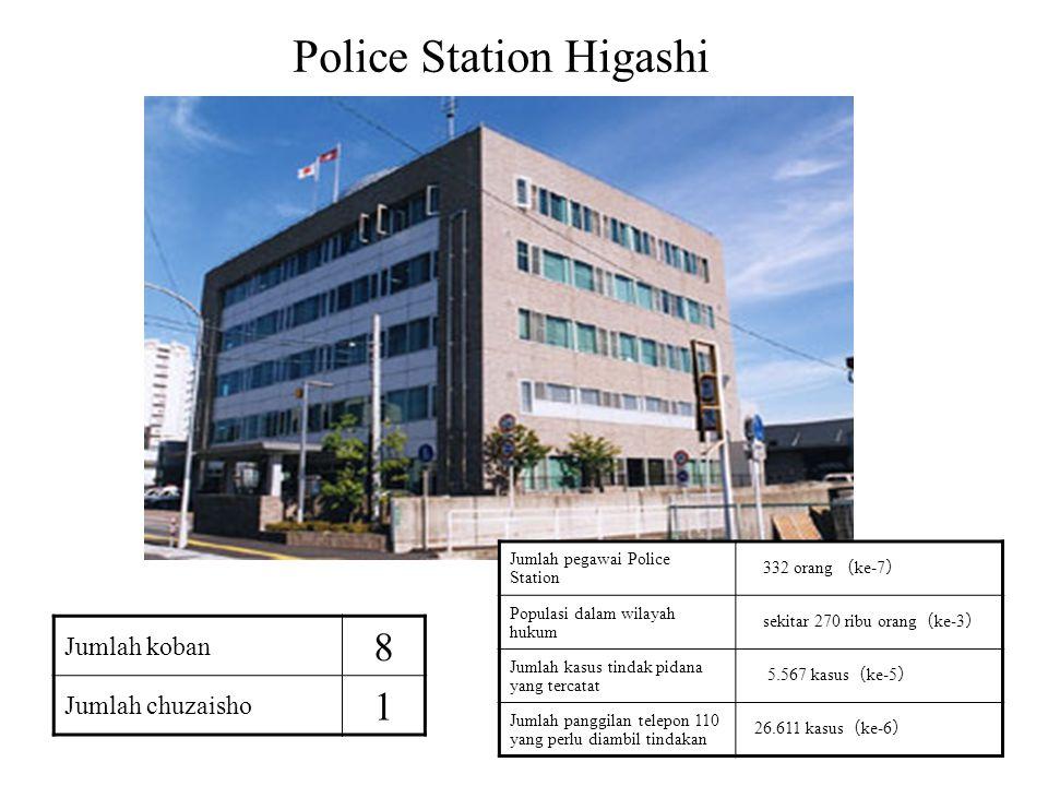 12 Police Station Higashi Jumlah pegawai Police Station 332 orang ( ke-7 ) Populasi dalam wilayah hukum sekitar 270 ribu orang ( ke-3 ) Jumlah kasus tindak pidana yang tercatat 5.567 kasus ( ke-5 ) Jumlah panggilan telepon 110 yang perlu diambil tindakan 26.611 kasus ( ke-6 ) Jumlah koban 8 Jumlah chuzaisho 1