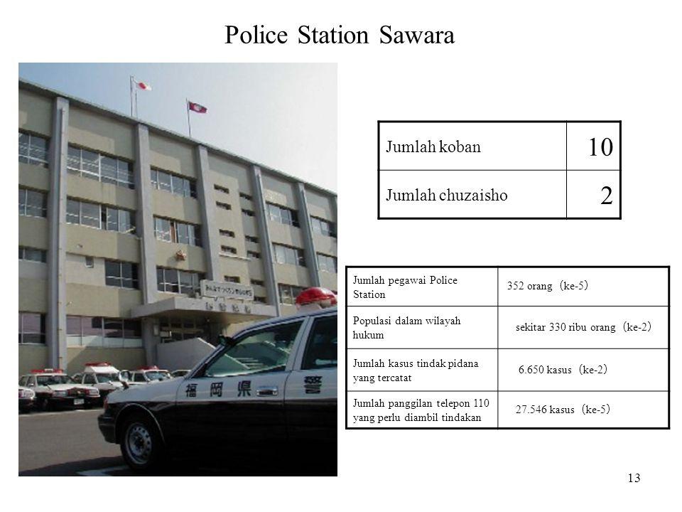13 Police Station Sawara Jumlah koban 10 Jumlah chuzaisho 2 Jumlah pegawai Police Station 352 orang ( ke-5 ) Populasi dalam wilayah hukum sekitar 330 ribu orang ( ke-2 ) Jumlah kasus tindak pidana yang tercatat 6.650 kasus ( ke-2 ) Jumlah panggilan telepon 110 yang perlu diambil tindakan 27.546 kasus ( ke-5 )