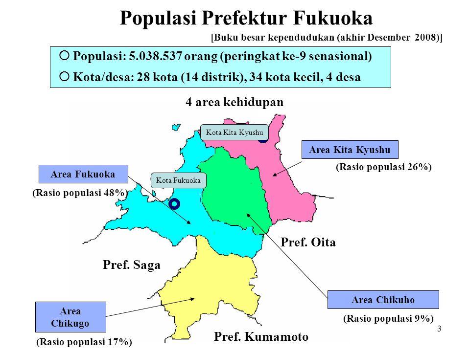 3  Populasi: 5.038.537 orang (peringkat ke-9 senasional) Populasi Prefektur Fukuoka [Buku besar kependudukan (akhir Desember 2008)] Pref.