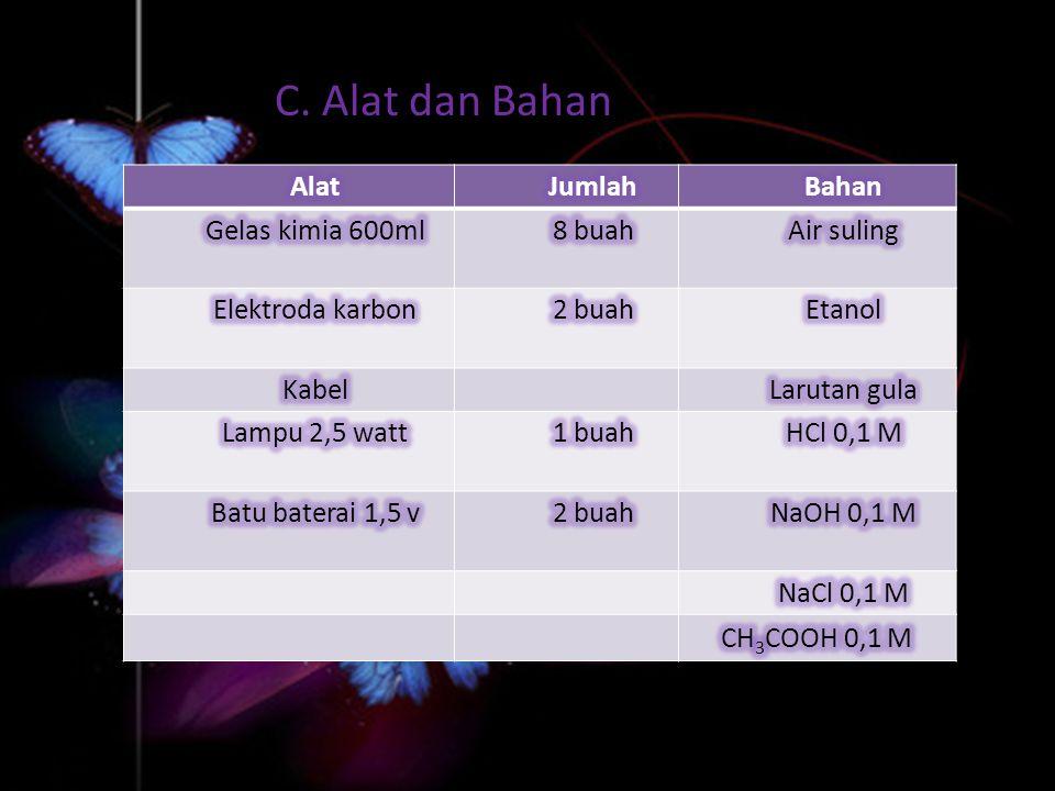 C. Alat dan Bahan