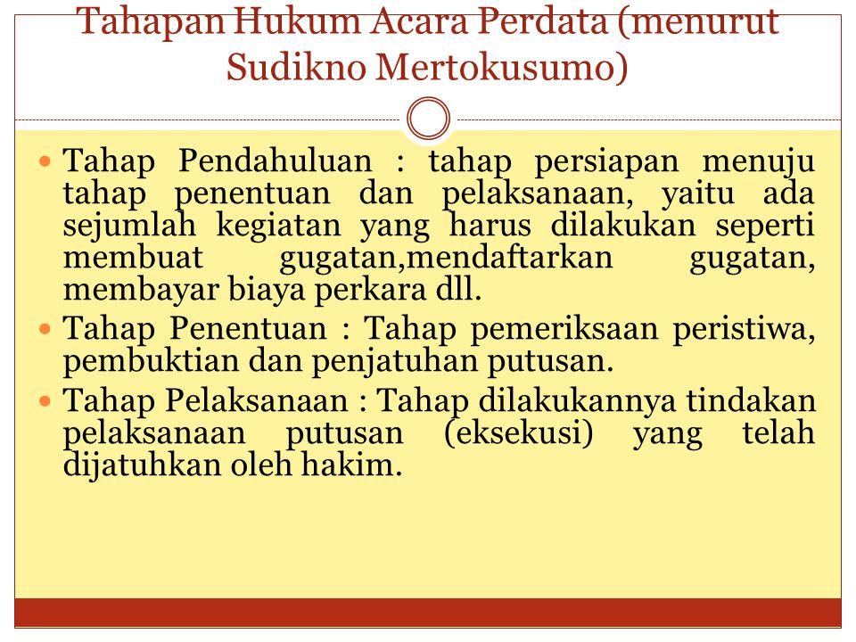 Tahapan Hukum Acara Perdata (menurut Sudikno Mertokusumo) Tahap Pendahuluan : tahap persiapan menuju tahap penentuan dan pelaksanaan, yaitu ada sejuml