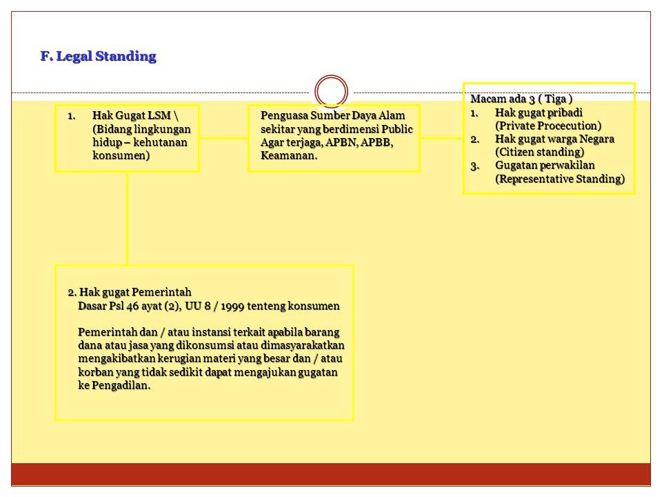 F. Legal Standing 1.Hak Gugat LSM \ (Bidang lingkungan hidup – kehutanan konsumen) Penguasa Sumber Daya Alam sekitar yang berdimensi Public Agar terja
