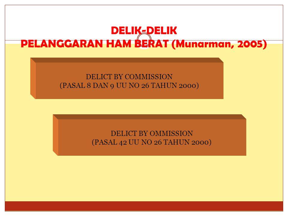DELIK-DELIK PELANGGARAN HAM BERAT (Munarman, 2005) DELICT BY COMMISSION (PASAL 8 DAN 9 UU NO 26 TAHUN 2000) DELICT BY OMMISSION (PASAL 42 UU NO 26 TAHUN 2000)