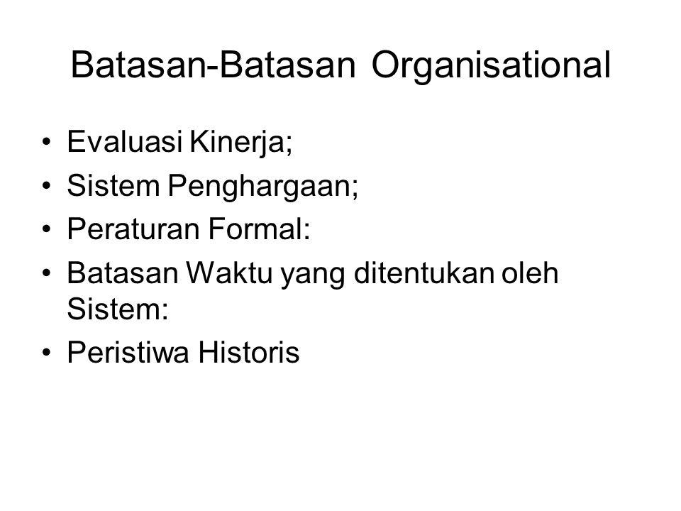Batasan-Batasan Organisational Evaluasi Kinerja; Sistem Penghargaan; Peraturan Formal: Batasan Waktu yang ditentukan oleh Sistem: Peristiwa Historis