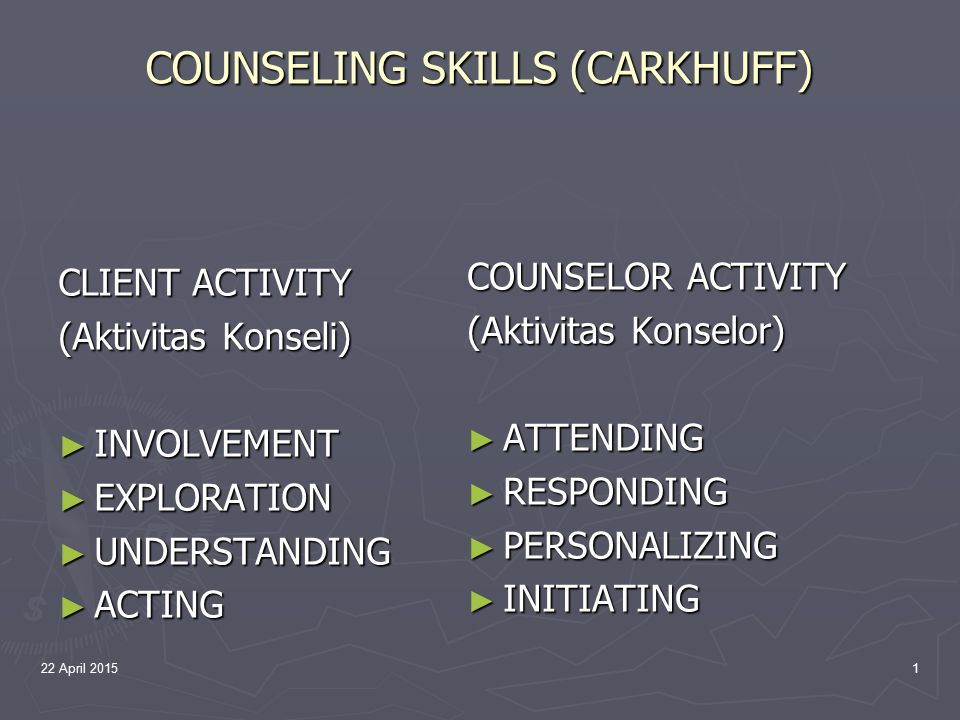 22 April 20151 COUNSELING SKILLS (CARKHUFF) CLIENT ACTIVITY (Aktivitas Konseli) ► INVOLVEMENT ► EXPLORATION ► UNDERSTANDING ► ACTING COUNSELOR ACTIVITY (Aktivitas Konselor) ► ATTENDING ► RESPONDING ► PERSONALIZING ► INITIATING