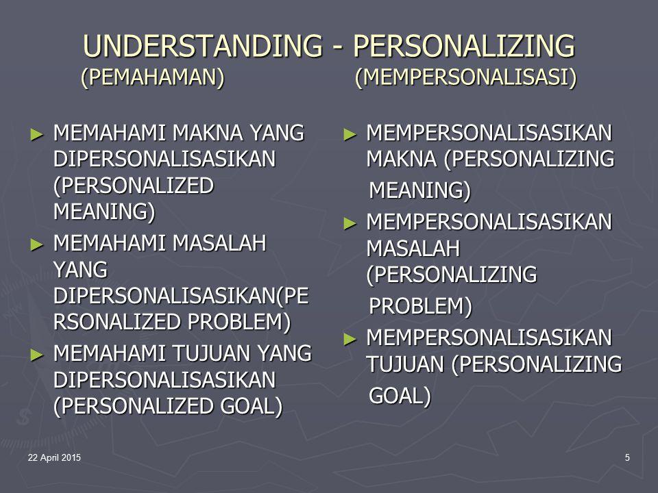 22 April 20156 ACTING - INITIATING (PENGAMBILAN TINDAKAN) (MENGINISIASIKAN) ACTING - INITIATING (PENGAMBILAN TINDAKAN) (MENGINISIASIKAN) ► MENETAPKAN TUJUAN (KONKRIT, DAPAT DIUKUR, BERMAKNA) ► MENGEMBANGKAN LANGKAH-LANGKAH TINDAKAN (ALTERNATIF PRIMER, SEKUNDER, TERSIER) ► PERUBAHAN PERILAKU (POSITIF, DAPAT DIUKUR, KONSTRUKTIF) ► MENETAPKAN TUJUAN ► MENGEMBANGKAN PROGRAM ► MENDESAIN JADWAL ► REINFORCEMENT ► TAHAP-TAHAP INDIVIDUALISASI