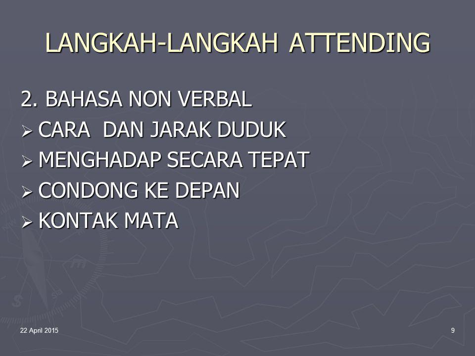 22 April 201510 KETERAMPILAN DALAM ATTENDING 1.