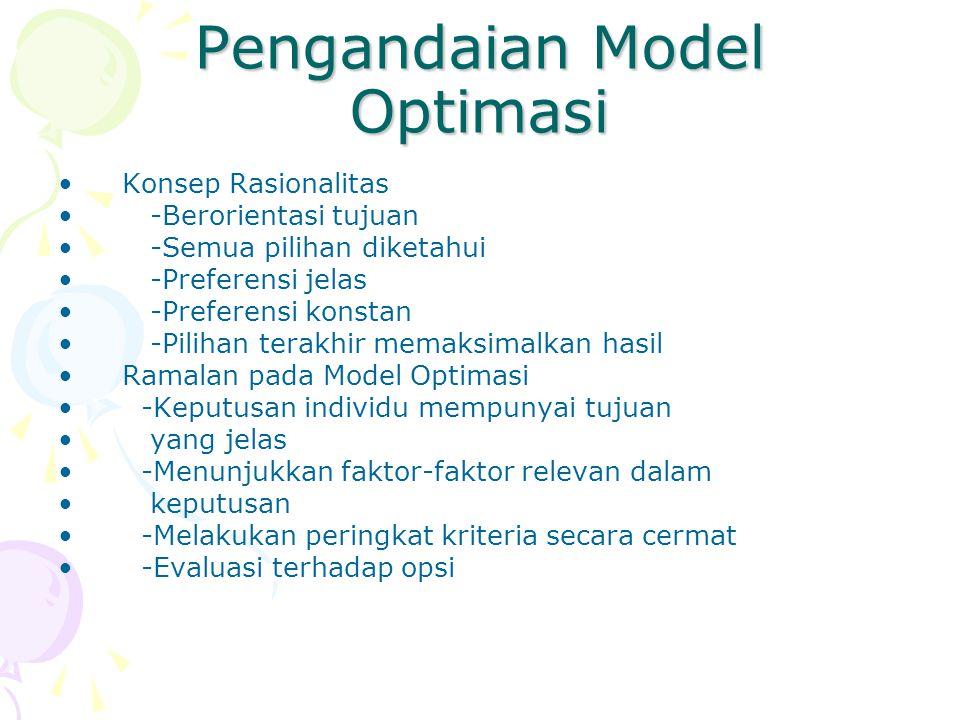 Pengandaian Model Optimasi Konsep Rasionalitas -Berorientasi tujuan -Semua pilihan diketahui -Preferensi jelas -Preferensi konstan -Pilihan terakhir memaksimalkan hasil Ramalan pada Model Optimasi -Keputusan individu mempunyai tujuan yang jelas -Menunjukkan faktor-faktor relevan dalam keputusan -Melakukan peringkat kriteria secara cermat -Evaluasi terhadap opsi
