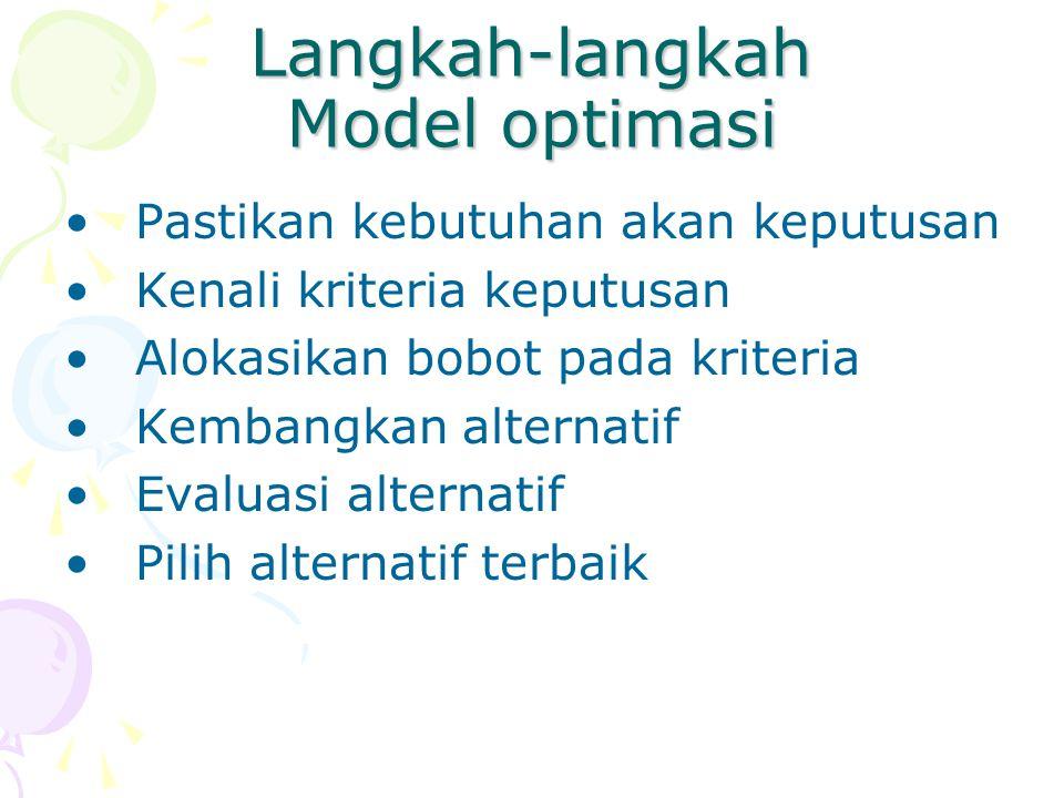 Langkah-langkah Model optimasi Pastikan kebutuhan akan keputusan Kenali kriteria keputusan Alokasikan bobot pada kriteria Kembangkan alternatif Evaluasi alternatif Pilih alternatif terbaik