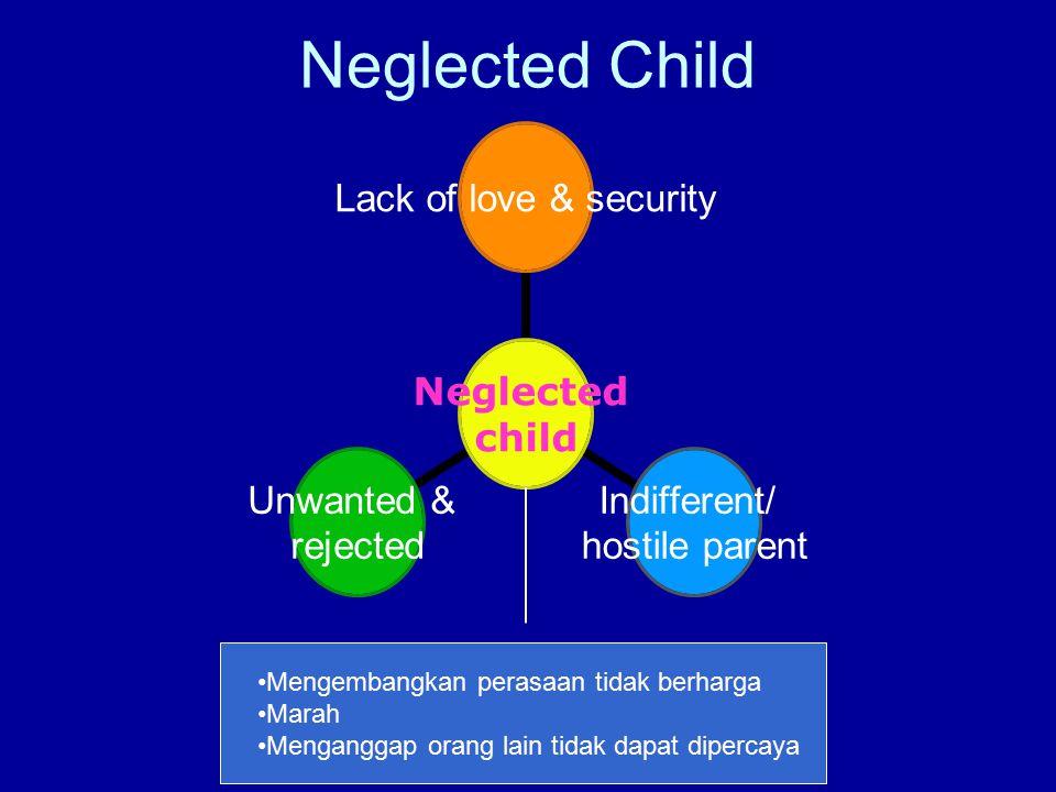 Neglected Child Mengembangkan perasaan tidak berharga Marah Menganggap orang lain tidak dapat dipercaya