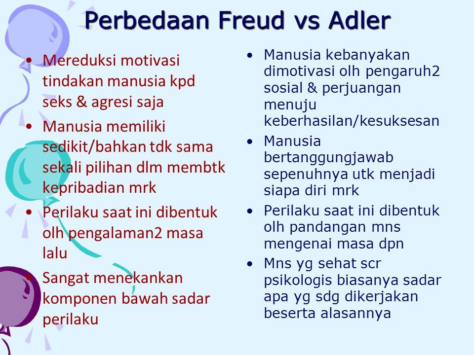 Perbedaan Freud vs Adler Mereduksi motivasi tindakan manusia kpd seks & agresi saja Manusia memiliki sedikit/bahkan tdk sama sekali pilihan dlm membtk kepribadian mrk Perilaku saat ini dibentuk olh pengalaman2 masa lalu Sangat menekankan komponen bawah sadar perilaku Manusia kebanyakan dimotivasi olh pengaruh2 sosial & perjuangan menuju keberhasilan/kesuksesan Manusia bertanggungjawab sepenuhnya utk menjadi siapa diri mrk Perilaku saat ini dibentuk olh pandangan mns mengenai masa dpn Mns yg sehat scr psikologis biasanya sadar apa yg sdg dikerjakan beserta alasannya