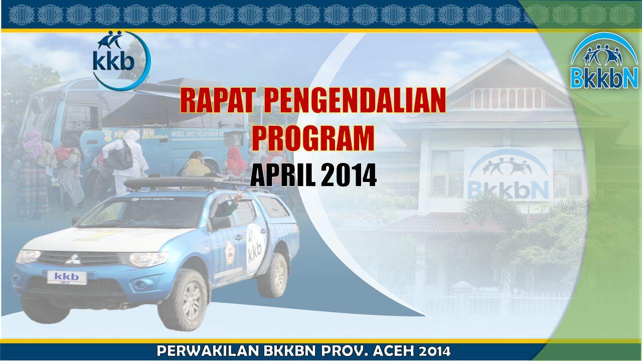 TREND PENCAPAIAN PPM PB SUB PROGRAM PENGATURAN KELAHIRAN BIDANG LATBANG APRIL 2014 Wilayah Binaan LATBANG Nagan Raya- Suryani, BA Pidie Jaya- Eli Rosita, SE Aceh Jaya- Nurismi, SE, M.