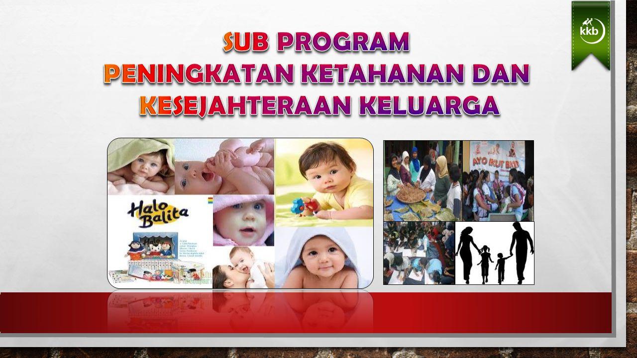 TREND PENCAPAIAN PESERTA AKTIF SUB PROGRAM PENGATURAN KELAHIRAN BIDANG KS-PK S/D APRIL 2014