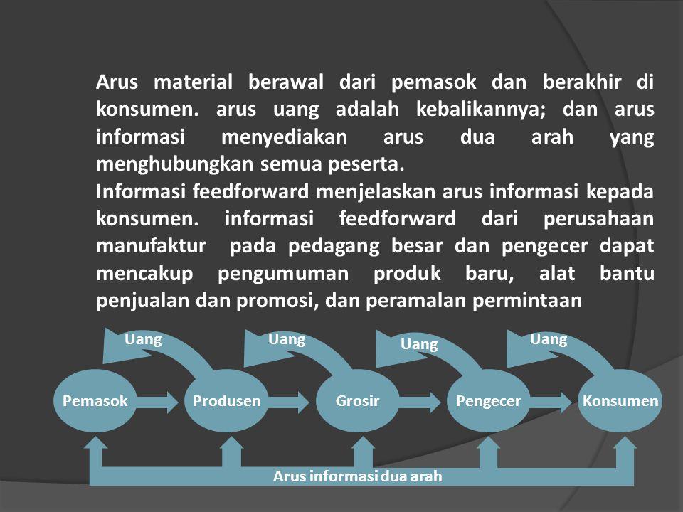 b.Subsistem Tempat Berbagai saluran distribusi yang digunakan perusahaan untuk menyalurkan produknya ke konsumen merupakan unsur tempat dalam bauran p