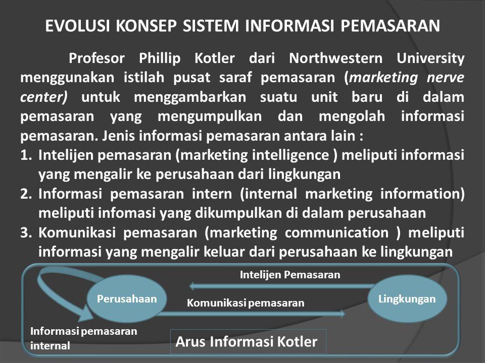 PRINSIP-PRINSIP PEMASARAN Pemasaran terdiri dari kegiatan perorangan dan organisasi yang memudahkan dan mempercepat hubungan pertukaran yang memuaskan