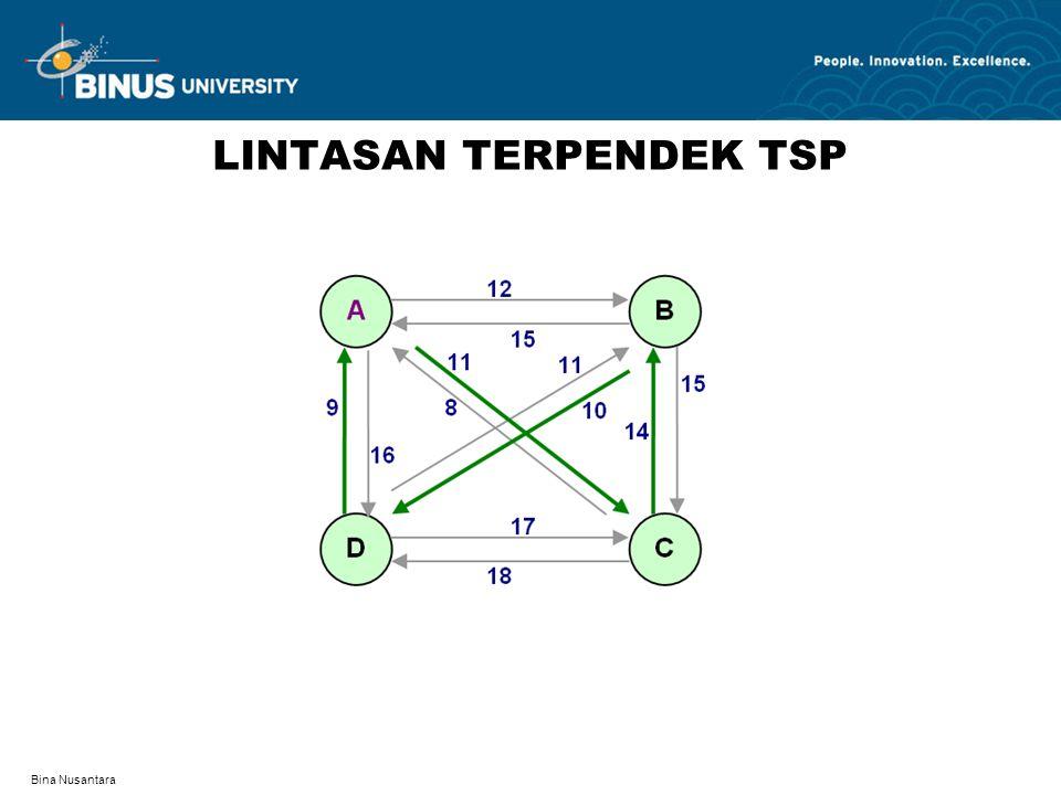 Bina Nusantara LINTASAN TERPENDEK TSP