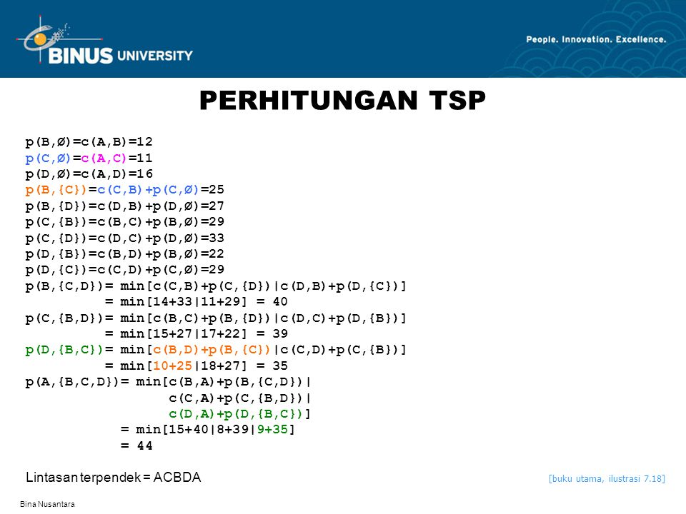 Bina Nusantara PERHITUNGAN TSP p(B,Ø)=c(A,B)=12 p(C,Ø)=c(A,C)=11 p(D,Ø)=c(A,D)=16 p(B,{C})=c(C,B)+p(C,Ø)=25 p(B,{D})=c(D,B)+p(D,Ø)=27 p(C,{B})=c(B,C)+