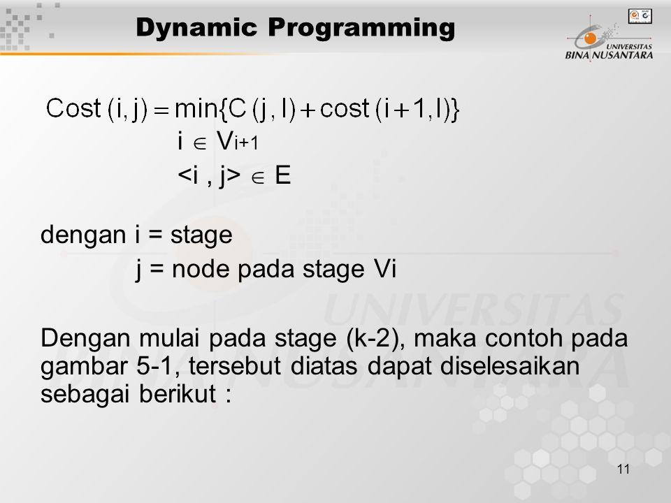 11 Dynamic Programming i  V i+1  E dengan i = stage j = node pada stage Vi Dengan mulai pada stage (k-2), maka contoh pada gambar 5-1, tersebut diat
