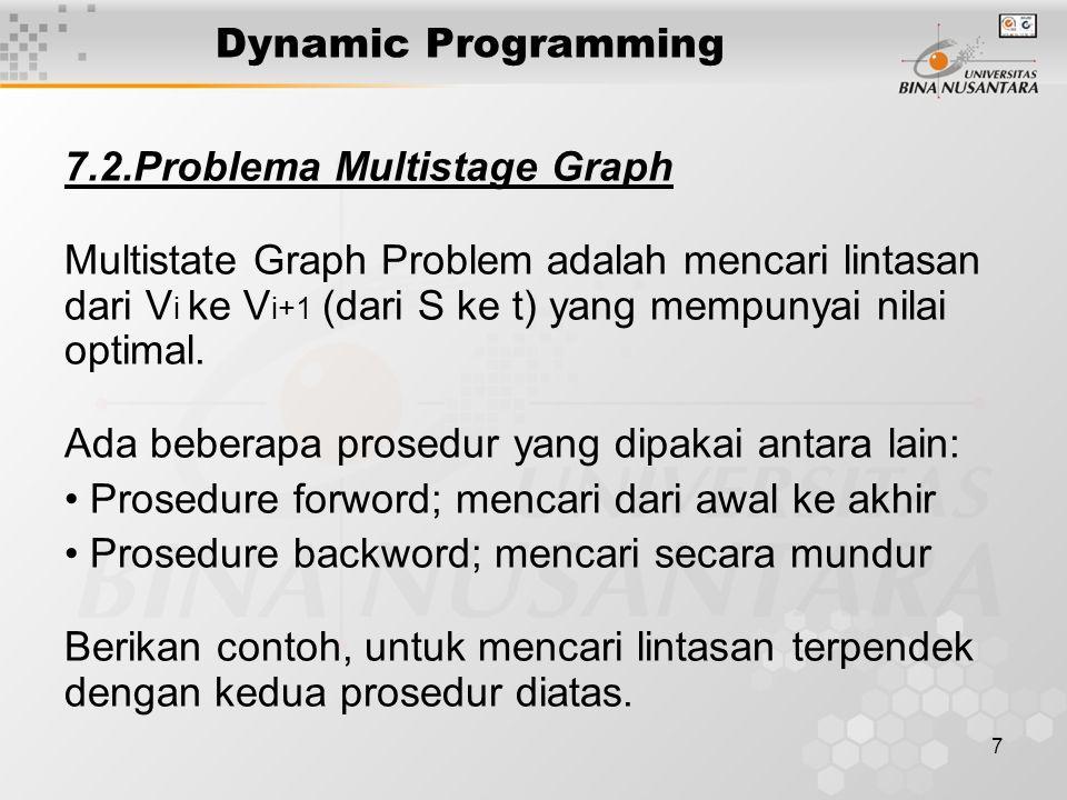 7 Dynamic Programming 7.2.Problema Multistage Graph Multistate Graph Problem adalah mencari lintasan dari V i ke V i+1 (dari S ke t) yang mempunyai ni